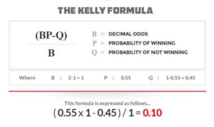 Table showing the Kelly formula
